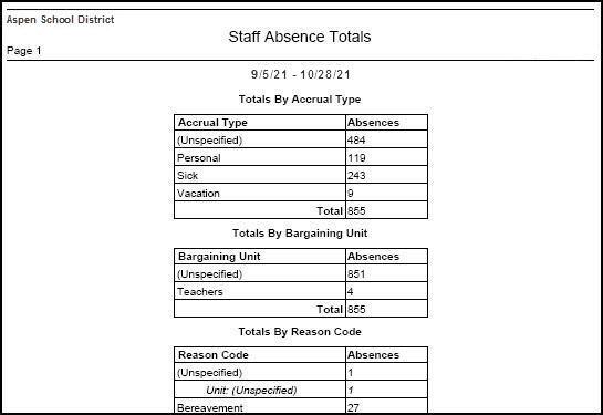 Staff Report  KakTakTk